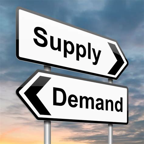how long should it take to buy a house how long should it take to sell my home part 1 supply demand