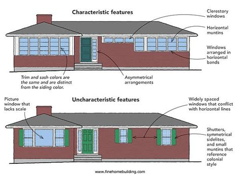 ranch style house windows 17 best images about bungalow on pinterest modern ranch front porches and mid