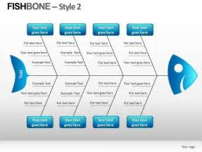 Fishbone Ppt Template Free blank fishbone diagram ppt images