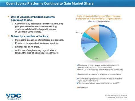 Bentley Vs Babson Mba by Will Android Alter The Of The Embedded Linux Market