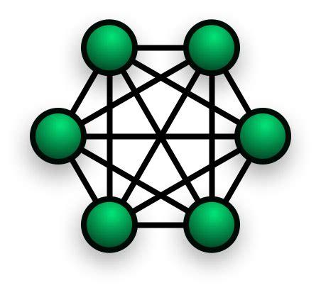 network layout optimization website mesh networks distributing malware
