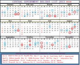 central government employees calendar 2013