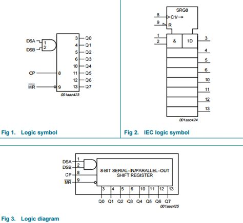 integrated circuits components integrated circuit components 74hc164d 74hc03n ic chip