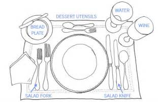 formal table setting the correct table settings apps directories