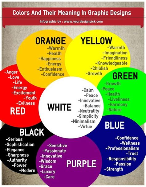 significance of colors in graphic designs
