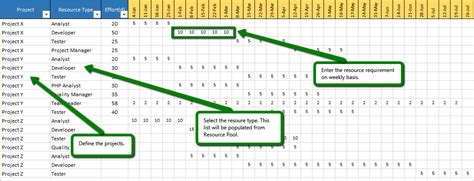resource planning excel template project schedule template excel