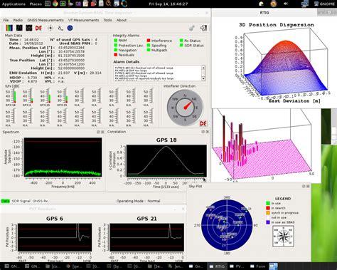 gnome console gnome gnss monitoring ids ingegneria dei sistemi