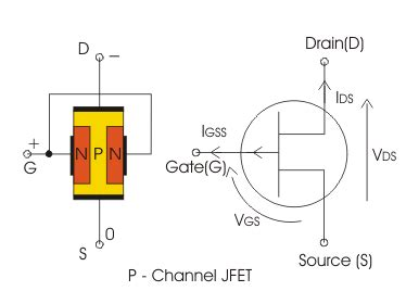 fet transistor function jfet or junction field effect transistor lekule
