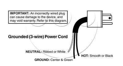 electric cord wiring diagram 28 wiring diagram images