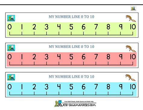 printable number line for kindergarten kindergarten math printables