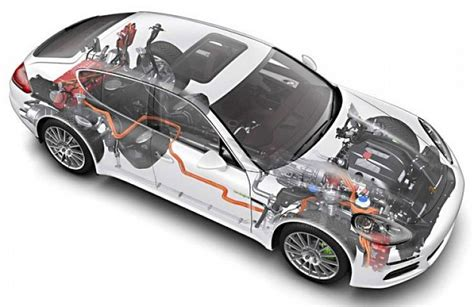 guide to buying in hybrid and electric cars ebay