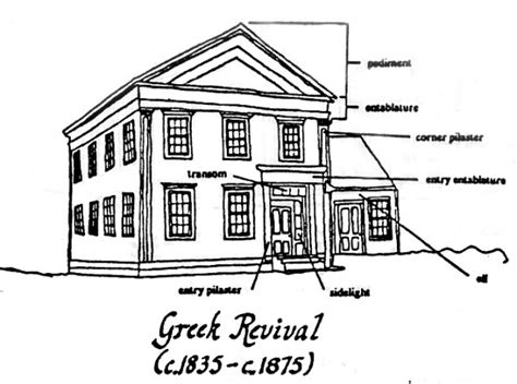 greek revival architecture features greek revival old stone house museum