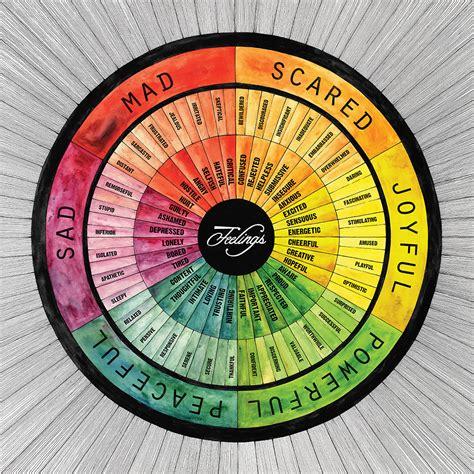 Color Feelings Chart feelings bear left bear