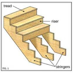 Stair Structure by Staircase Building Maui Hawaii Builder Home Projects
