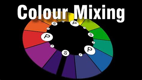 class how to mix color paint basket tv