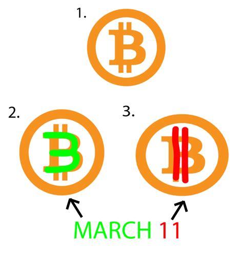 Bitcoin Logo bitcoin logo symbolism etf foretold bitcoin