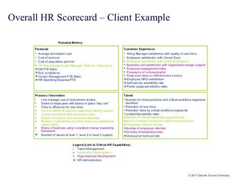 Vendor Scorecard Exle Electrical Schematic Talent Acquisition Scorecard Template