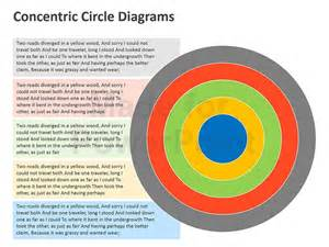 concentric circles powerpoint template concentric circle diagram powerpoint framework