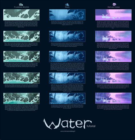 tutorial video digital water tutorial by minnasundberg on deviantart