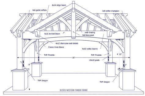 pavilion designs and plans install a diy triple gabled timber frame pavilion easy and