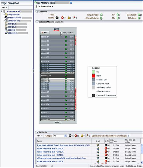 rack database monitoring and managing exadata oracle enterprise