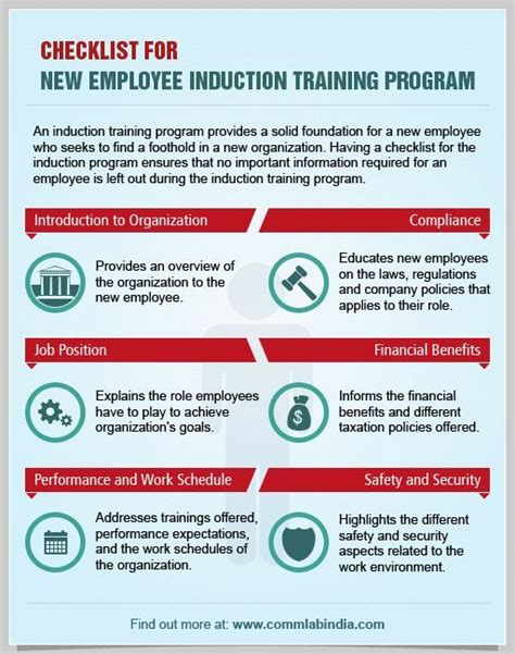 complete workplace orientation induction procedures 25 best ideas about induction on hiring employees employee retention and
