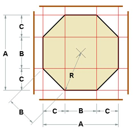 Octagon Shaped House Plans by Liljedahl Info Octagon Online Calculator