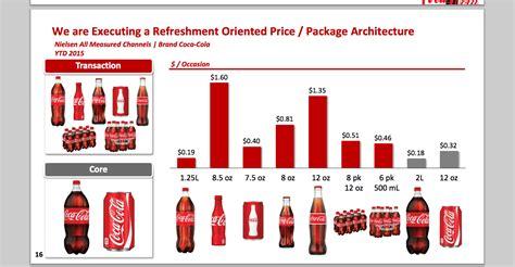 ganancias coca cola 2015 en tabla la realidad es una coca cola y pepsi tienen que adaptarse