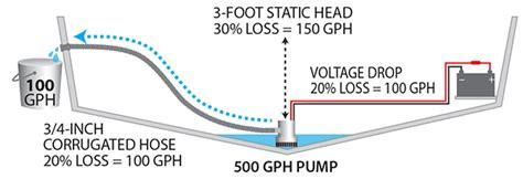 regal boats bilge pump bilge pump capacity do the math boatus magazine