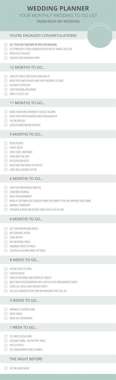 wedding timeline checklist 5 4 months before the wedding
