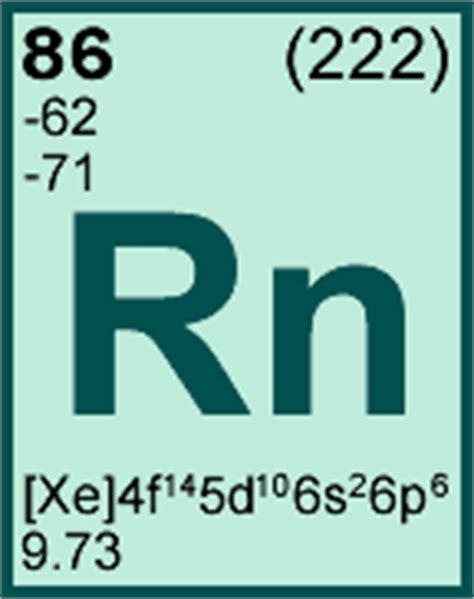 radon periodic table element