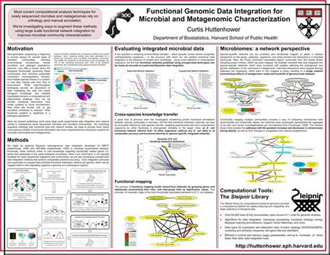 154 best images about research poster presentations on