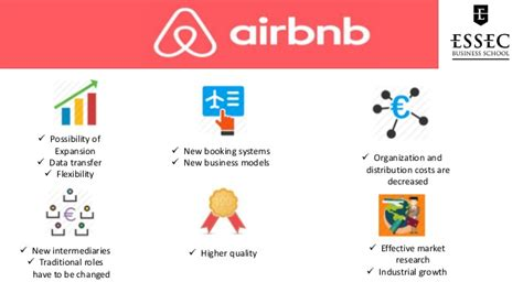 airbnb business model group 2 ppt tuesday 4 30 pm airbnb