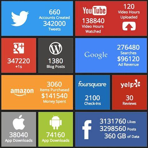 design instagram info twitter facebook youtube google instagram snapchat