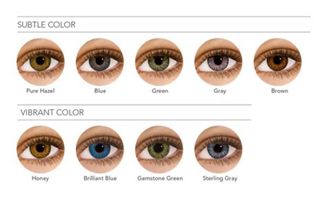 do they make colored contacts for astigmatism what s new in contact lenses and solutions