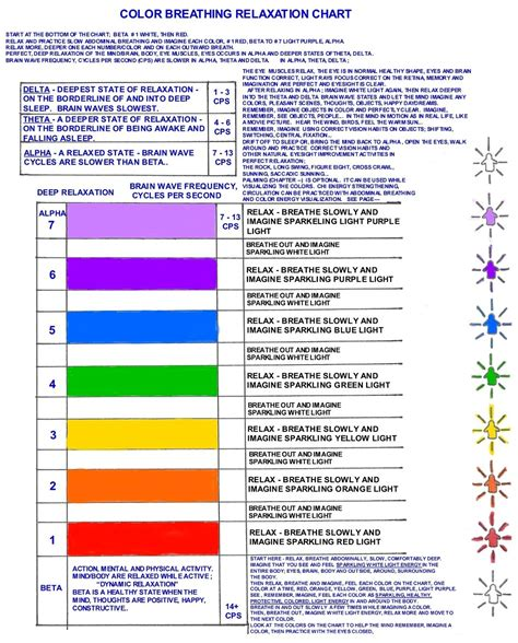 energizing colors color therapy chart images