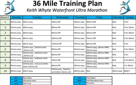 couch to ultra training plan 16 week half marathon training schedule hatch urbanskript co