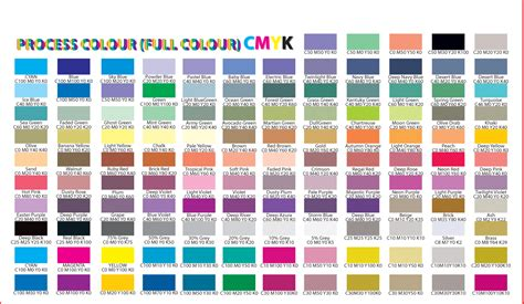colores cmyk conoce al detalle todos los formatos de color y su uso