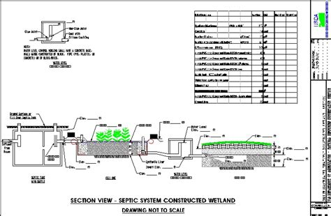 design criteria for constructed wetlands standard constructed wetland drawings nrcs south carolina