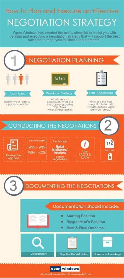 How To Plan And Execute Strategy how to plan and execute an effective negotiation strategy