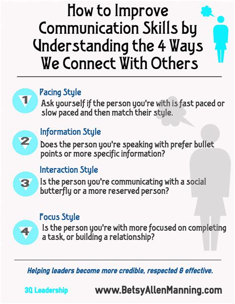 how to improve communication skills by understanding the 4