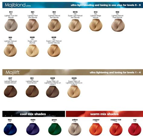 majirel majirouge high lift hair colours loreal tint dye all colours stocked ebay l oreal majirel color chart hair ideas for cut color style products to test techniques