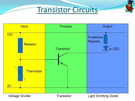resistor voltage output basic electronic systems ppt