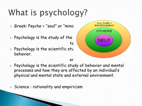 Introduction To Psychology intro to psychology class