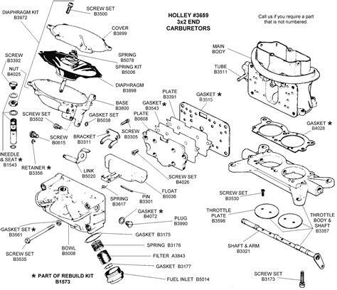 2 barrel carburetor diagram holley 3x2 end carburetors diagram view chicago