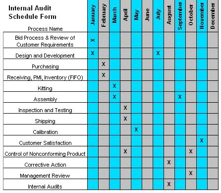 Audit Plan Template Excel Schedule Template Free Annual Audit Plan Template Excel