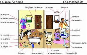 Délicieux Moquette Salle De Bains #3: vocabulaire-de-la-salle-de-bain.jpg