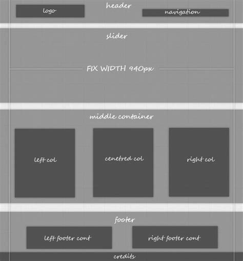 css layout structure designing a highly professional website from the sketch