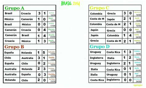 resultados de los partidos de selecciones calendario del mundial brasil 2014 oggisioggino s blog