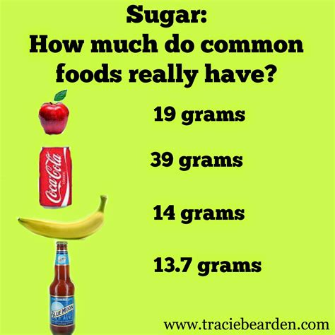 carbohydrates grams per day how many grams of should i per day tubezzz